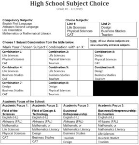 pre-primary, private school, high school, primary school, academy